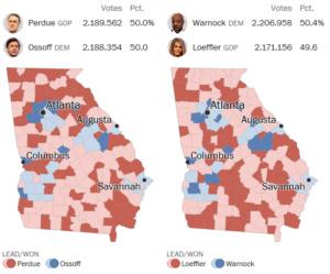 Georgia U.S. Senate runoff results