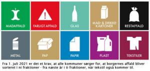 affaldssortering2021