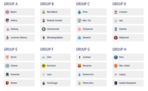 UEFA Champions League group stage draw 20/21