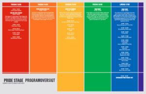 cphp2019 - Københavns Pride Week Program