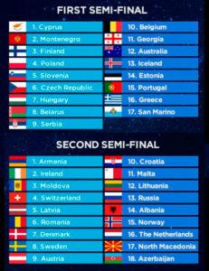 eurovision-2019-semifinaler