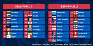 ESC 2021 semifinaler