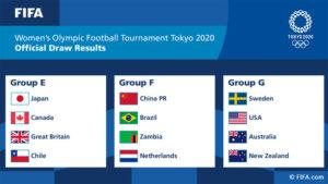 fodbold_ol2021 © FIFA.com