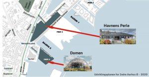 Udviklingsplanen for Indre Aarhus Ø