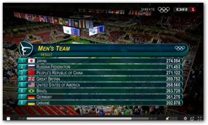 Mens gymnastics team final: Rio Olympics 2016