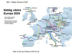 Nattog i Europa 2020
