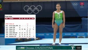 Verdens ældste gymnastikpige, Oksana Chusovitina (Uzbekistan)