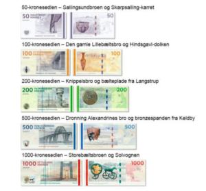 Danske pengesedler serie 2009