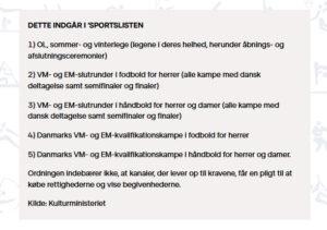 Sportslisten blev indført i 2015, og er en liste over store sportsbegivenheder, der skal tilbydes til visning på tv-kanaler, som lever op til en række krav. Det skyldtes, at et flertal i Folketinget mente, at disse begivenheder har så væsentlig en samfundsmæssig interesse, at de skal kunne ses af flest mulige danskere. Mest iøjefaldende var kravet om, at tv-kanalen skulle kunne ses af mindst 90 procent af alle husstande i Danmark. Kilde: Kulturministeriet og dr.dk