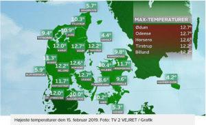 Fredag blev registreret som den varmeste dag så tidligt på året i 17 år Foto: TV 2 VEJRET / Grafik