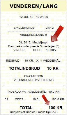 vinderen lang OL 2012: Danmark vinder 9 medaljer - odds 10