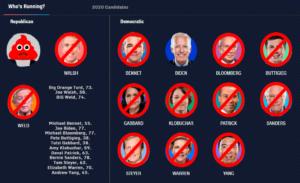2020/candidates - status 8.april // med alder // lettere bearbejdet grafik fra CNN