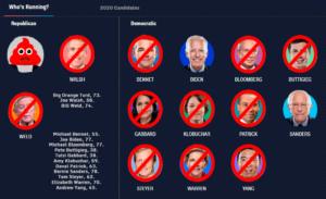 2020/candidates - status 19.marts // med alder // lettere bearbejdet grafik fra CNN